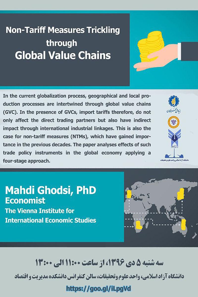 non-Tariff Measures Trickling through Global Value chain