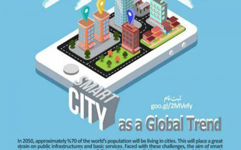 شهر هوشمند به عنوان یک روند جهانی- دکتر حسین ثاقبی