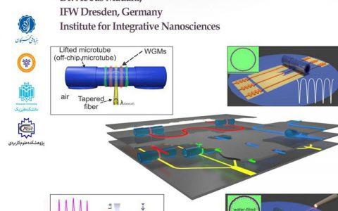 حفره های میکروتوبول سه بعدی: از نانوفوتونیک گرفته تا برنامه های کاربردی نوری- دکتر عباس مدنی