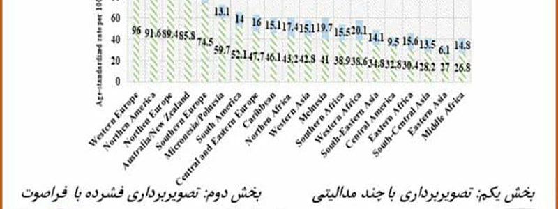 تصویربرداری مجهز به حسگری ظرفیت بالا برای تشخیص زودهنگام سرطان پستان- دکتر اشکان قنبرزاده